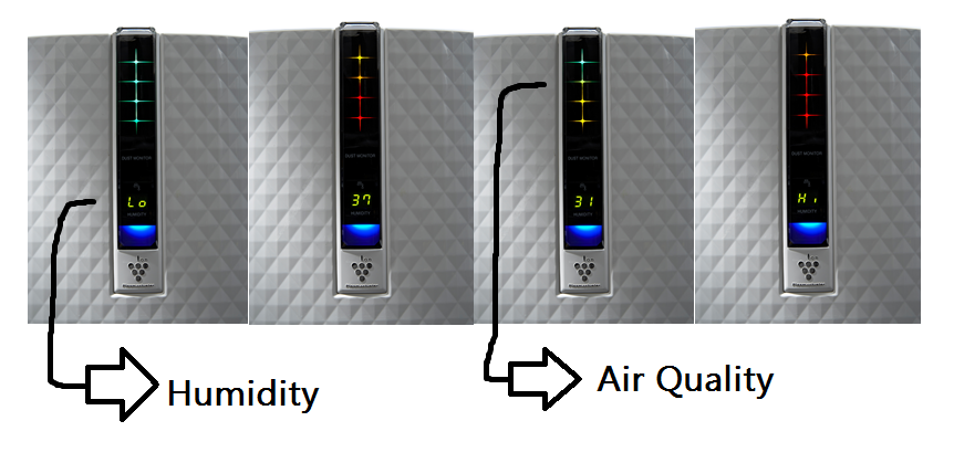 Sharp Plasmacluster Air Purifier With Humidifier Review