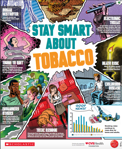 photo cover of the middle school Stay Smart About Tobacco magazine resource for teachers