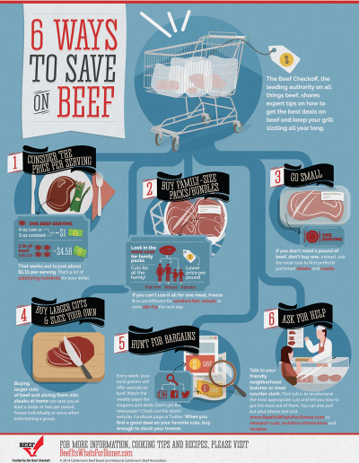 Tips on Ways to Save Beef for Holiday Meals