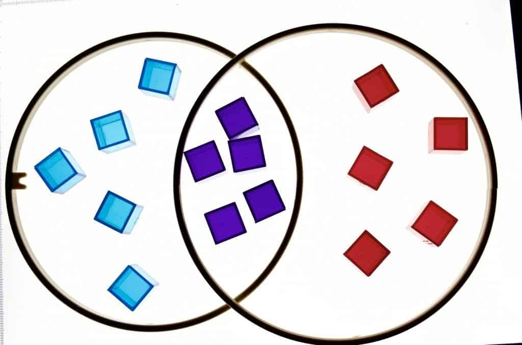 Light Table Venn Diagram with Transparent Cube Counters