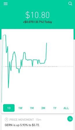 stock market watch on Robinhood app