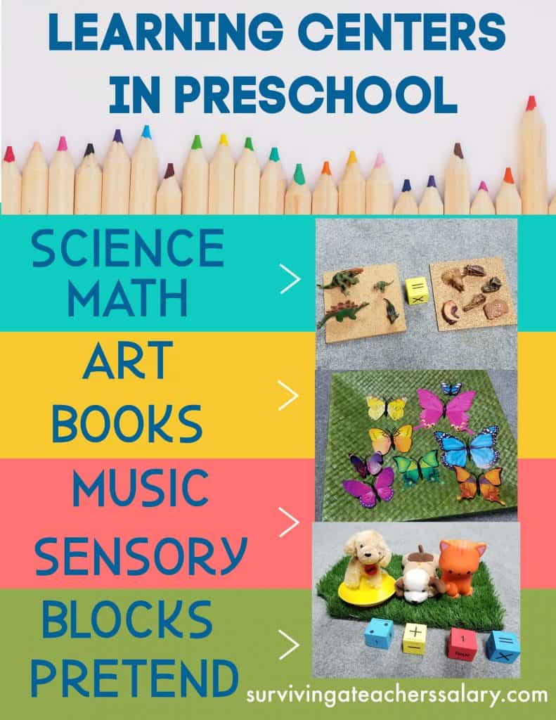 list of preschool learning centers
