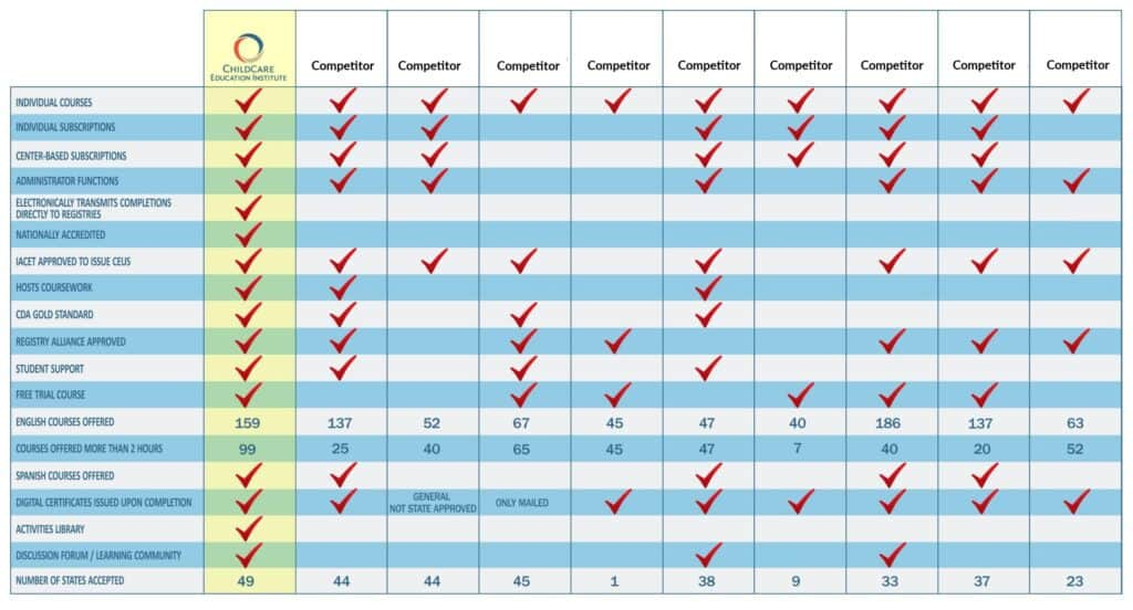 CCEI Competitor Chart Final